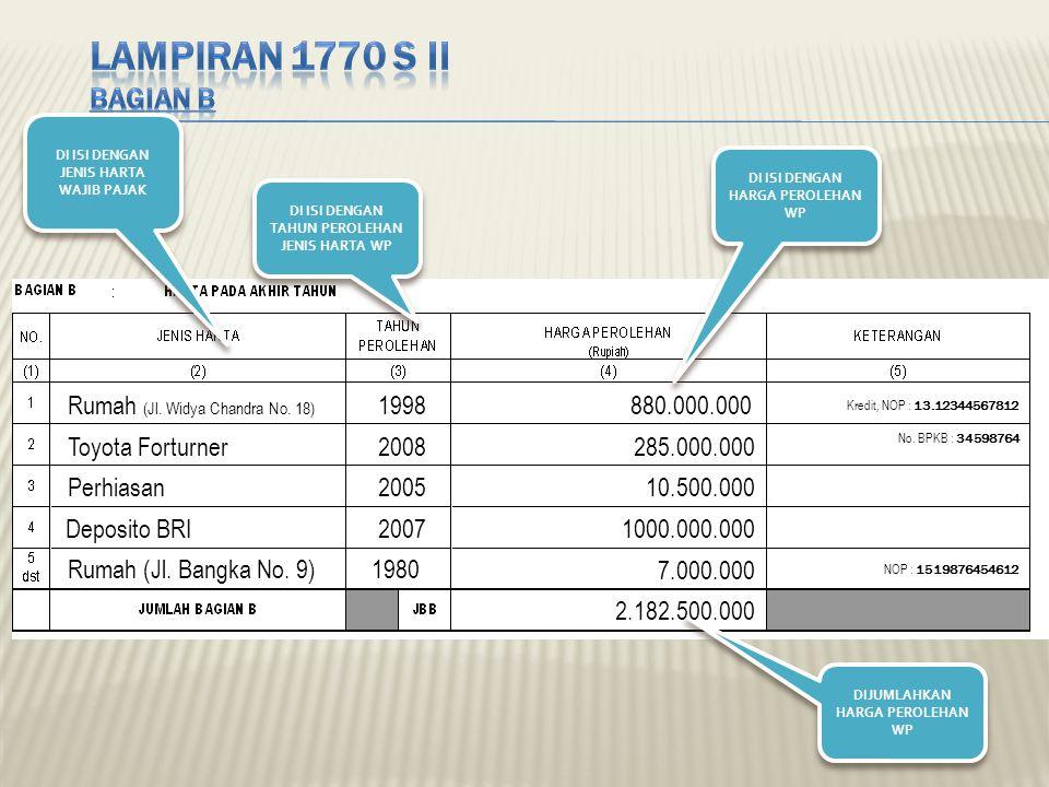 LAMPIRAN 1770 S II Bagian B Rumah (Jl. Widya Chandra No. 18) 1998