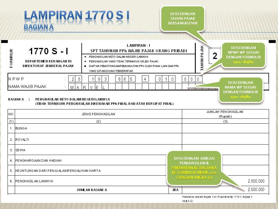LAMPIRAN 1770 S I Bagian A DI ISI DENGAN TAHUN PAJAK BERSANGKUTAN. DI ISI DENGAN NPWP WP SESUAI DENGAN FORMULIR 1721 –A1/A2.