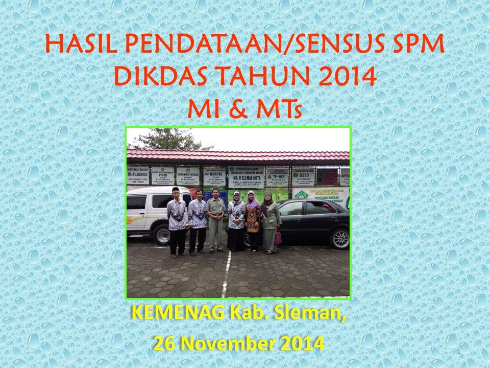 HASIL PENDATAAN/SENSUS SPM DIKDAS TAHUN 2014 MI & MTs