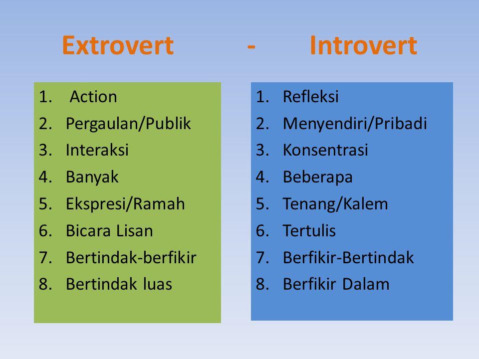 Extrovert - Introvert Action Pergaulan/Publik Interaksi Banyak