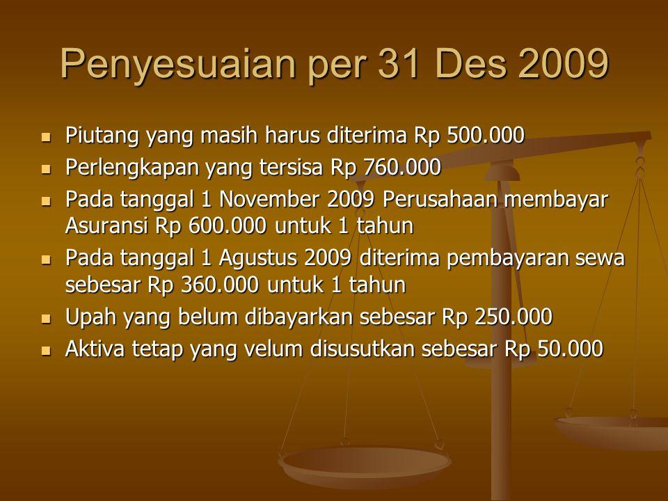 Penyesuaian per 31 Des 2009 Piutang yang masih harus diterima Rp 500.000. Perlengkapan yang tersisa Rp 760.000.