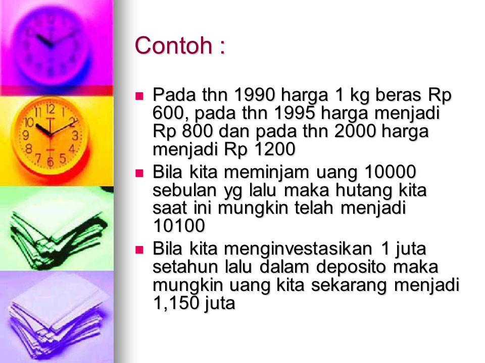 Contoh : Pada thn 1990 harga 1 kg beras Rp 600, pada thn 1995 harga menjadi Rp 800 dan pada thn 2000 harga menjadi Rp 1200.