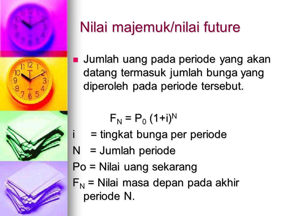 Nilai majemuk/nilai future