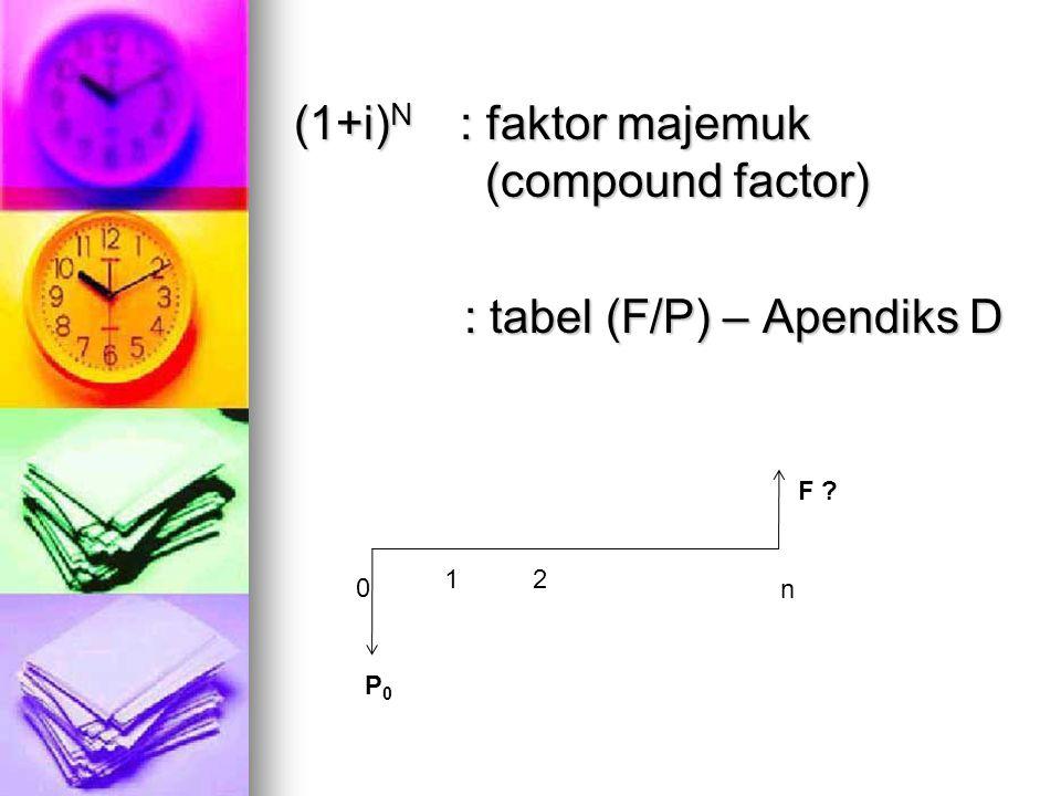 (1+i)N : faktor majemuk (compound factor) : tabel (F/P) – Apendiks D