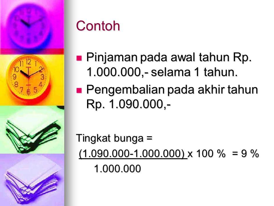 Contoh Pinjaman pada awal tahun Rp. 1.000.000,- selama 1 tahun.