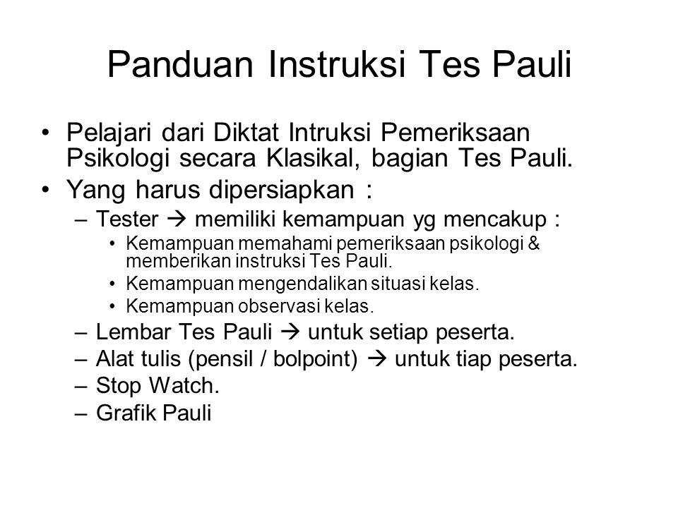 Panduan Instruksi Tes Pauli
