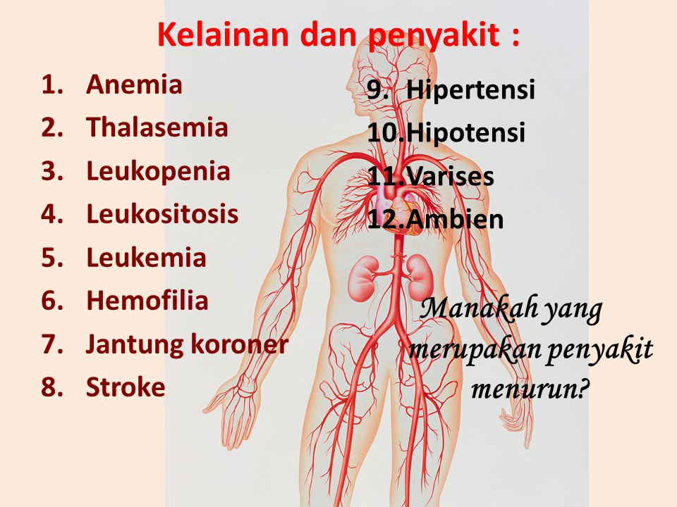 Kelainan dan penyakit :