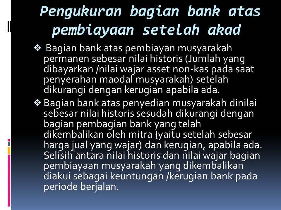 Pengukuran bagian bank atas pembiayaan setelah akad