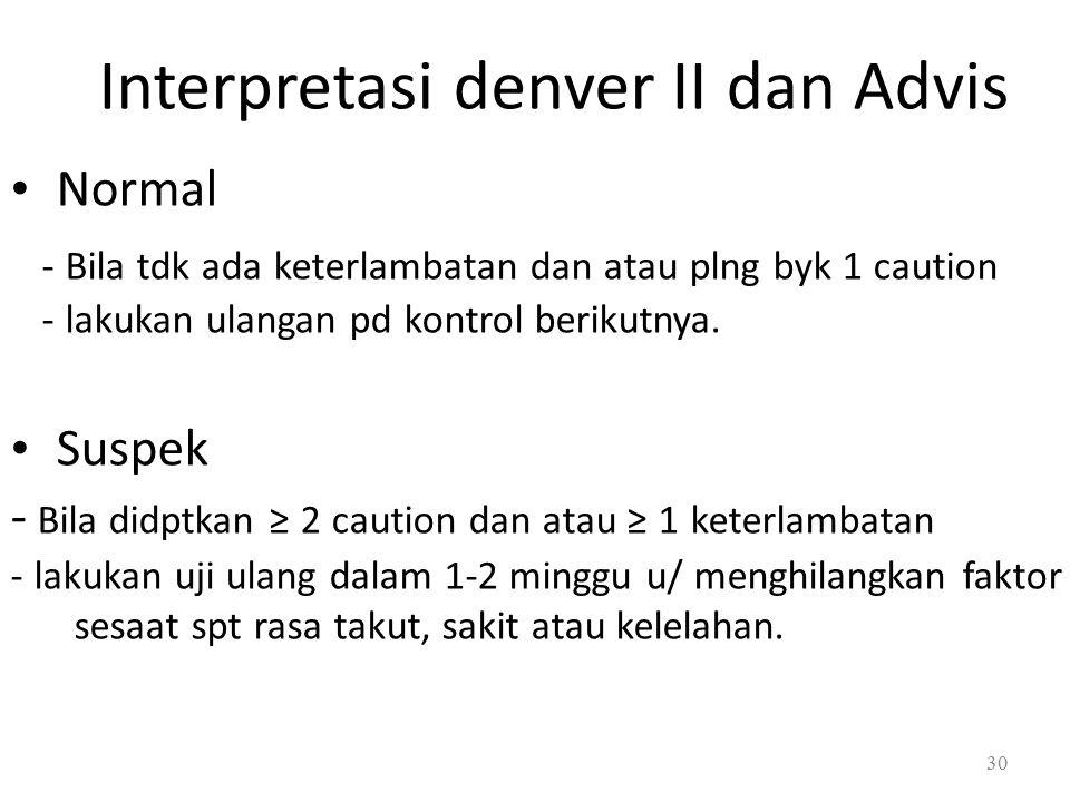- Bila didptkan ≥ 2 caution dan atau ≥ 1 keterlambatan