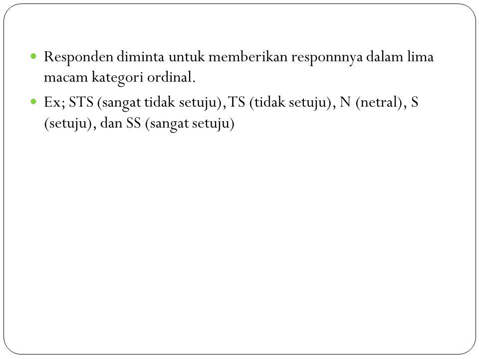 Responden diminta untuk memberikan responnnya dalam lima macam kategori ordinal.
