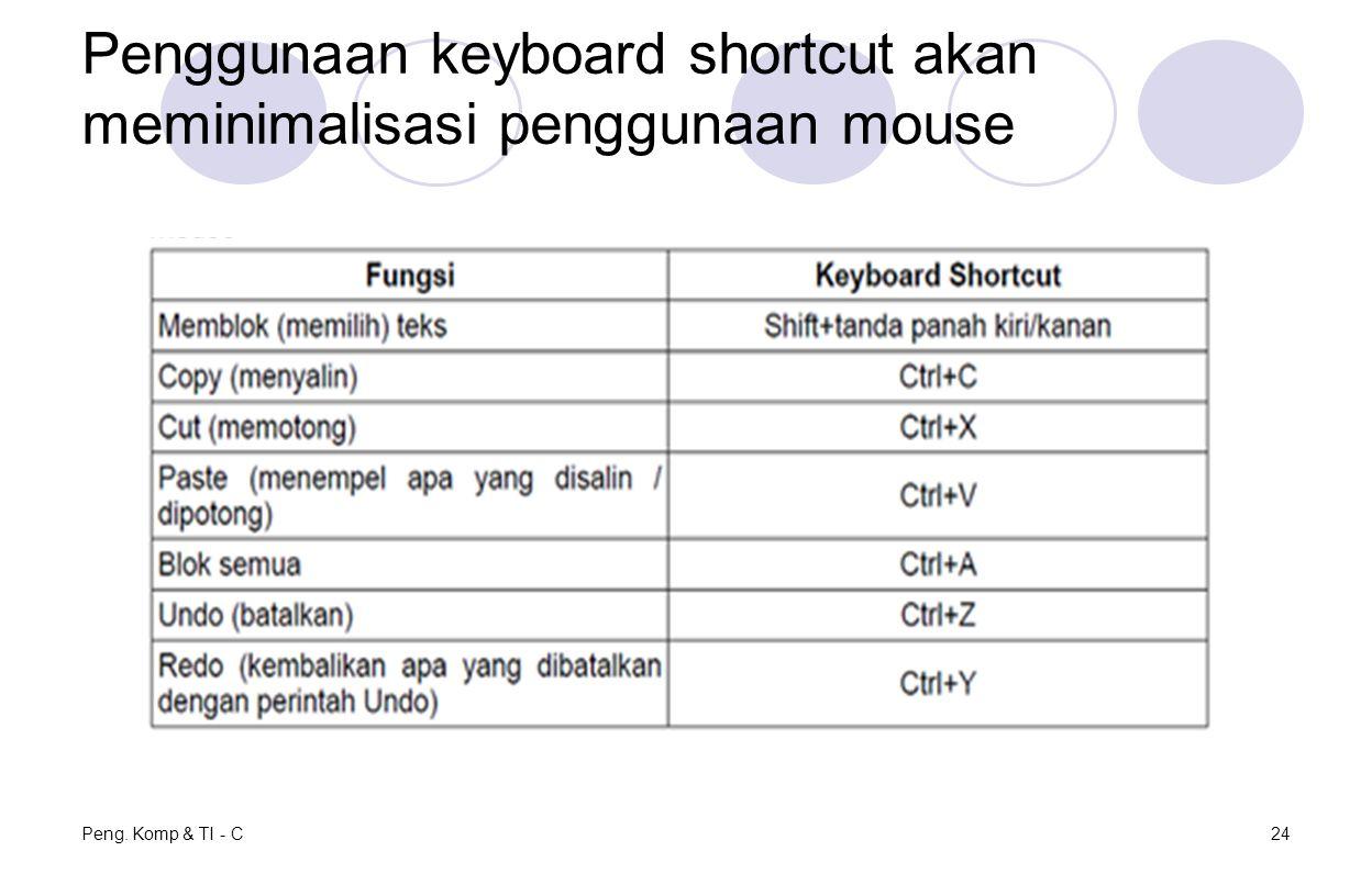 Penggunaan keyboard shortcut akan meminimalisasi penggunaan mouse