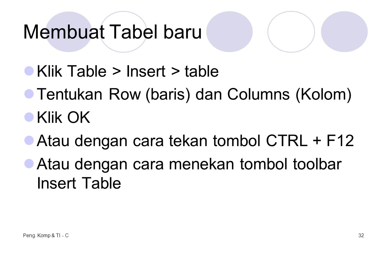 Membuat Tabel baru Klik Table > Insert > table