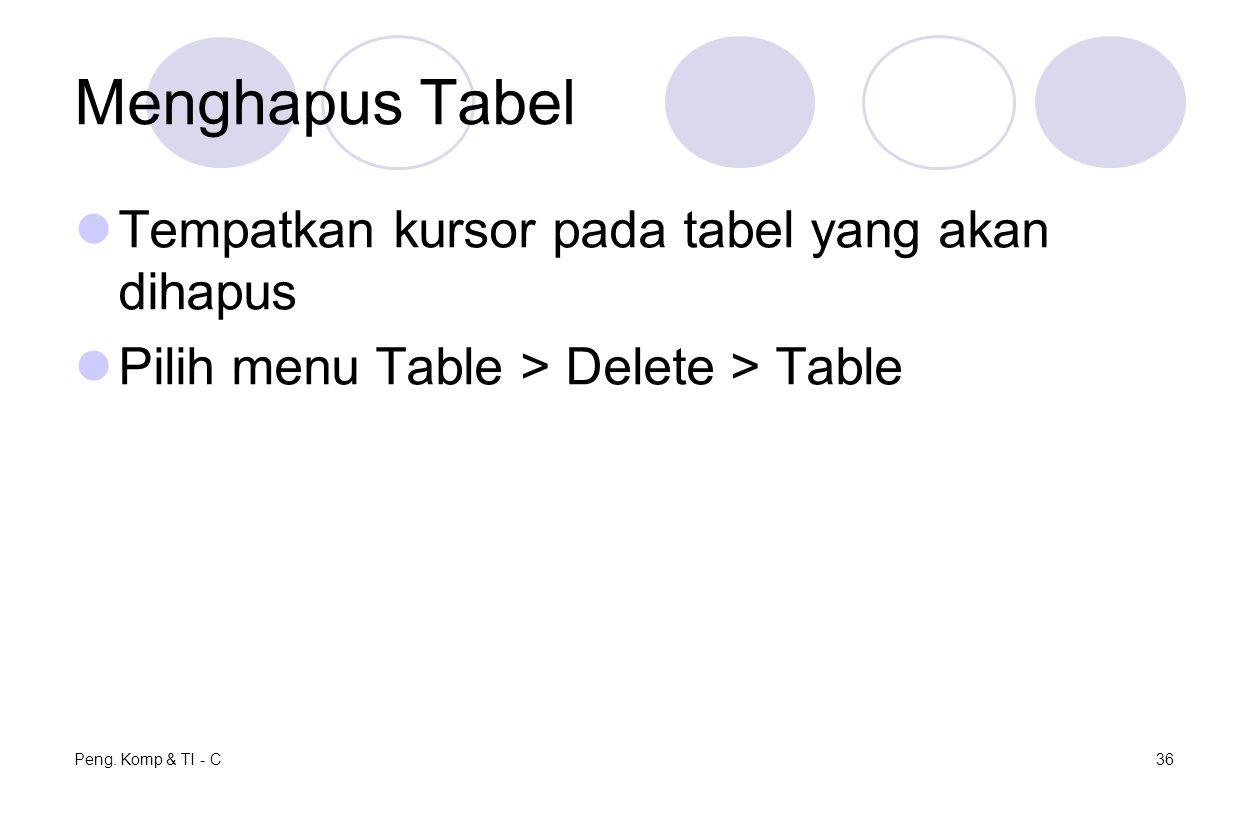 Menghapus Tabel Tempatkan kursor pada tabel yang akan dihapus