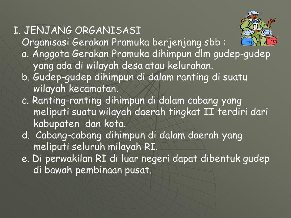 I. JENJANG ORGANISASI Organisasi Gerakan Pramuka berjenjang sbb :