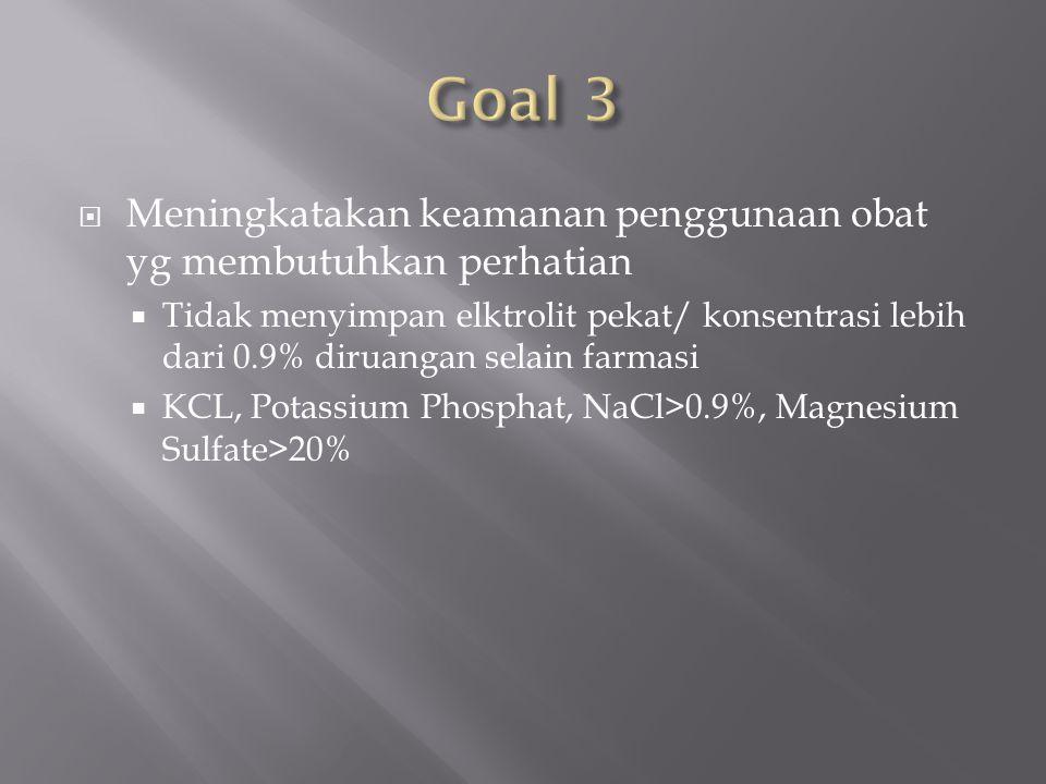 Goal 3 Meningkatakan keamanan penggunaan obat yg membutuhkan perhatian