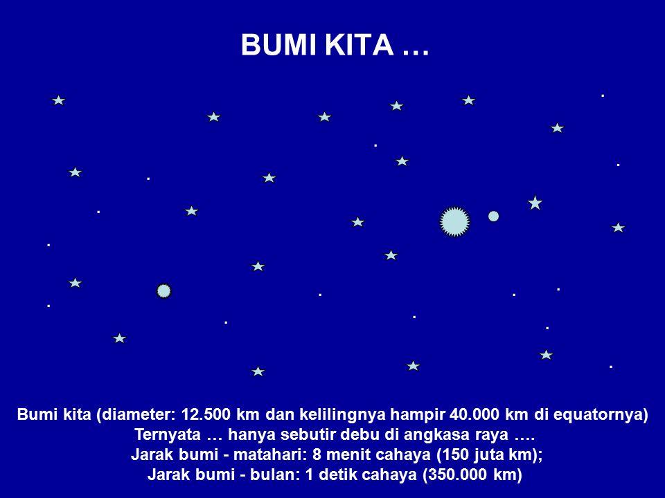 BUMI KITA … . . . . . . . . . . . . . . Bumi kita (diameter: 12.500 km dan kelilingnya hampir 40.000 km di equatornya)