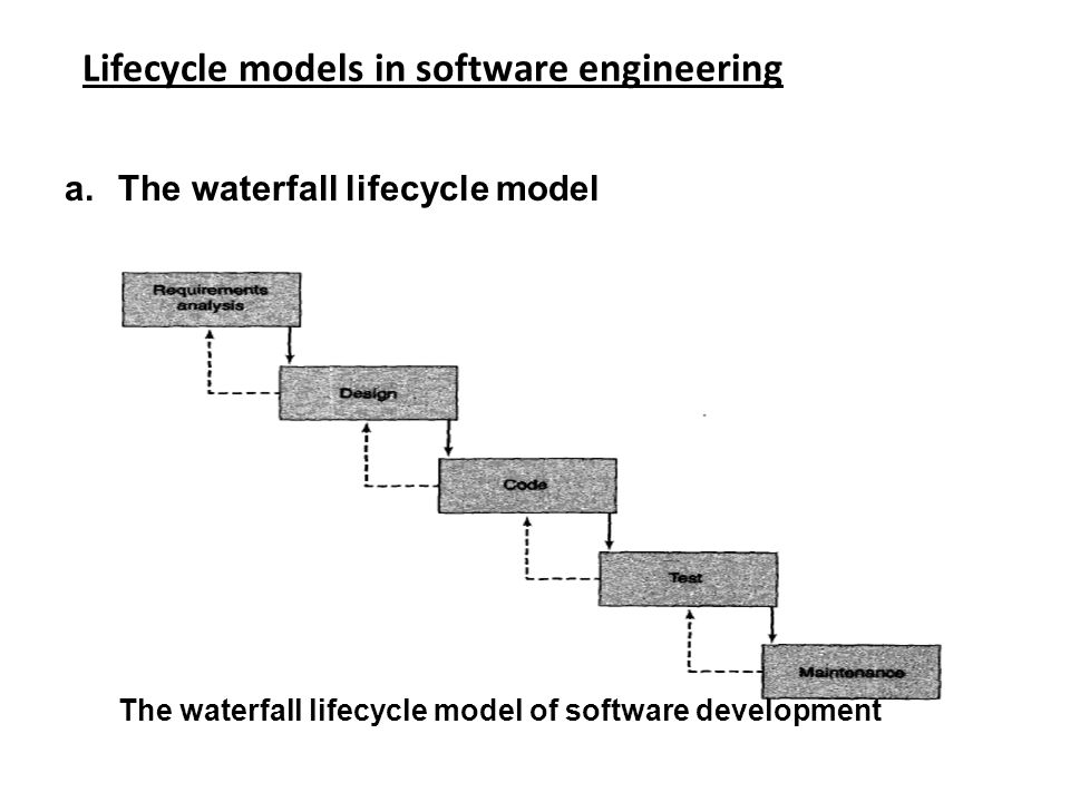 Lifecycle models in software engineering
