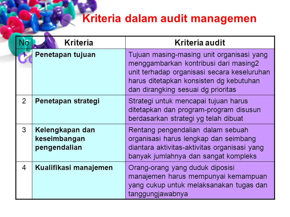 Contoh Kriteria Audit Kriteria dalam audit managemen No Kriteria