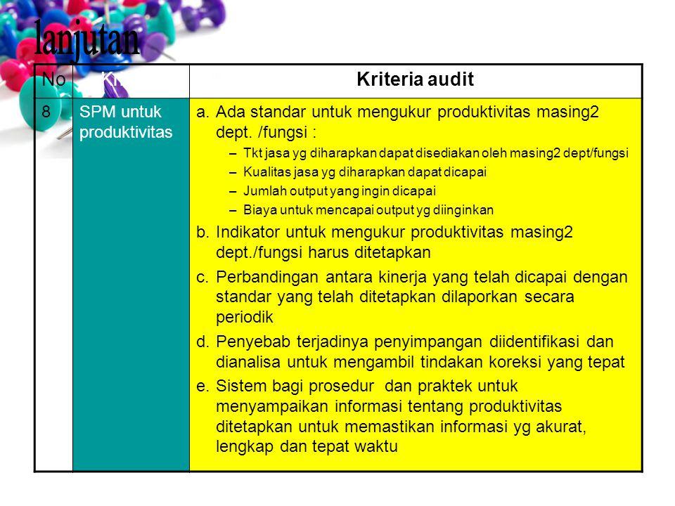 lanjutan No Kriteria Kriteria audit 8 SPM untuk produktivitas
