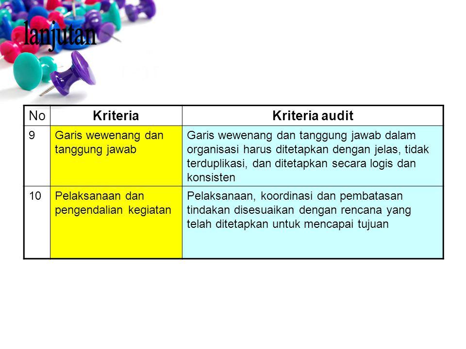 lanjutan No Kriteria Kriteria audit 9