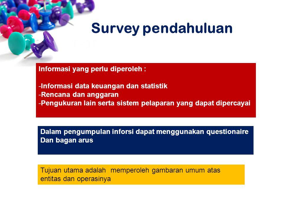 Survey pendahuluan Informasi yang perlu diperoleh :