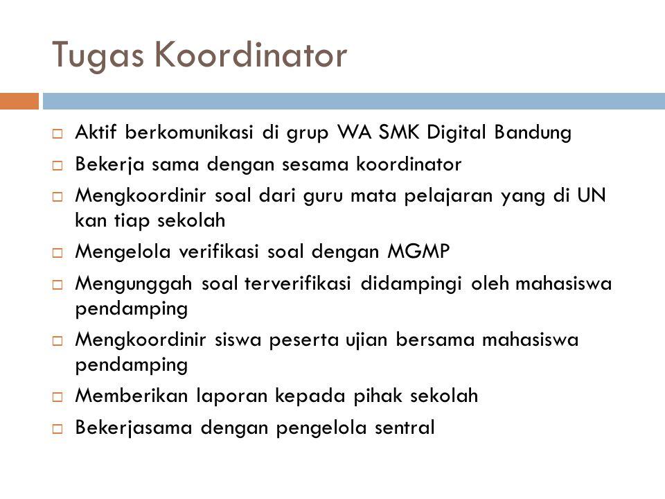 Tugas Koordinator Aktif berkomunikasi di grup WA SMK Digital Bandung