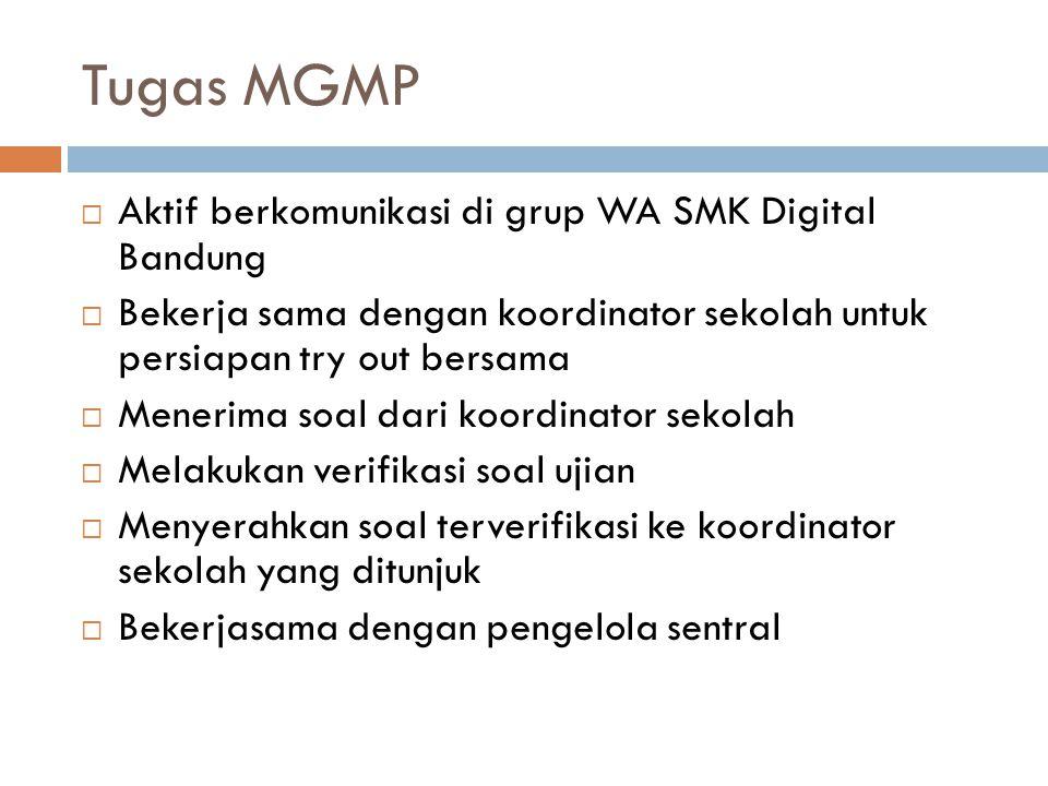 Tugas MGMP Aktif berkomunikasi di grup WA SMK Digital Bandung
