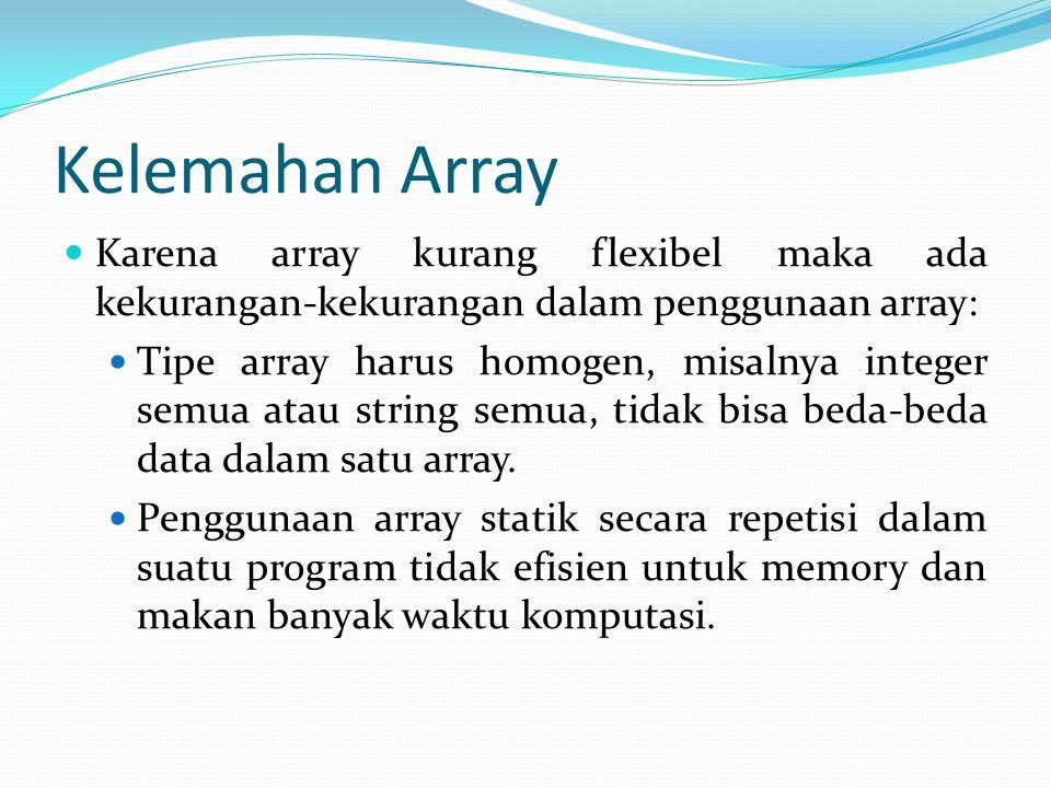 Kelemahan Array Karena array kurang flexibel maka ada kekurangan-kekurangan dalam penggunaan array: