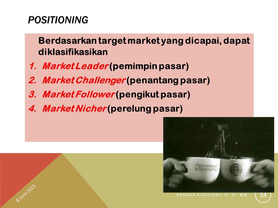 POSITIONING Market Leader (pemimpin pasar)