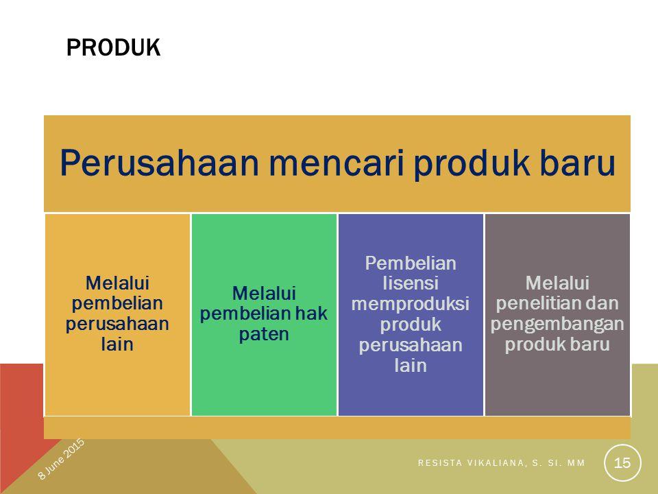 Perusahaan mencari produk baru