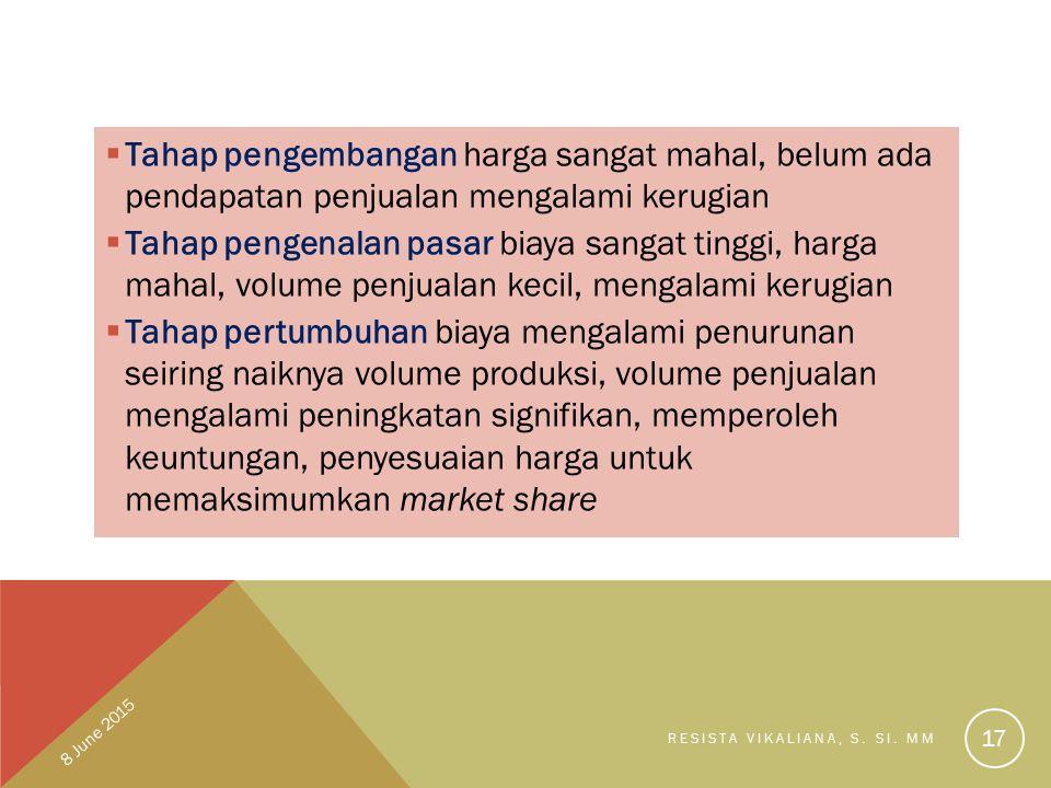 Tahap pengembangan harga sangat mahal, belum ada pendapatan penjualan mengalami kerugian