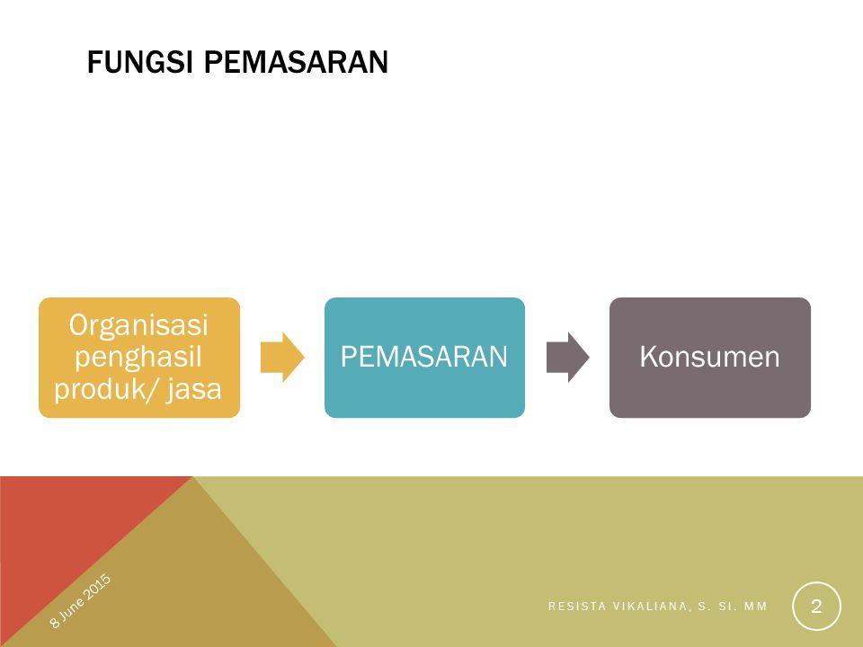 Organisasi penghasil produk/ jasa