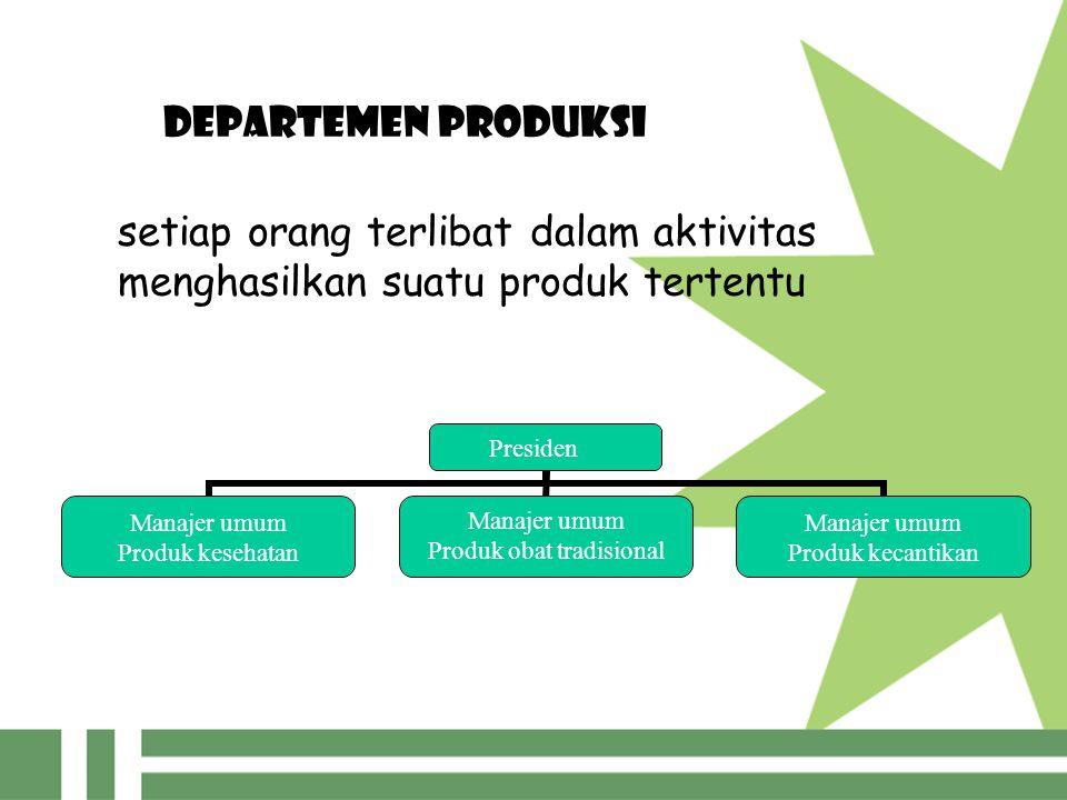 DEPARTEMEN PRODUKSI setiap orang terlibat dalam aktivitas menghasilkan suatu produk tertentu