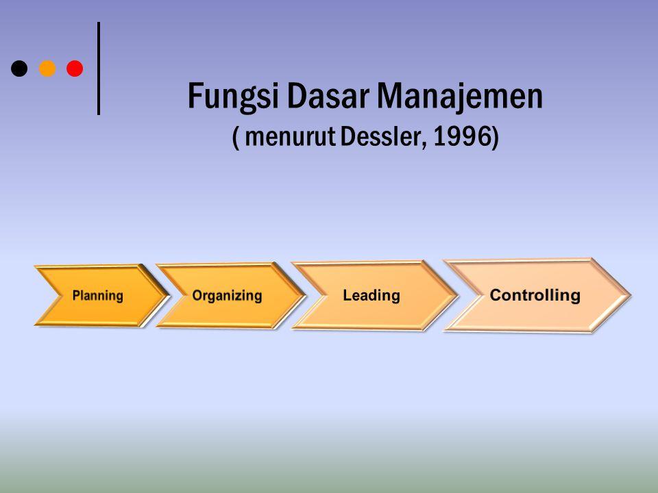 Fungsi Dasar Manajemen ( menurut Dessler, 1996)