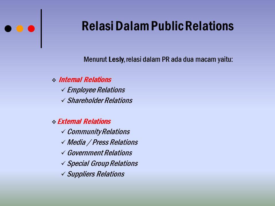 Relasi Dalam Public Relations