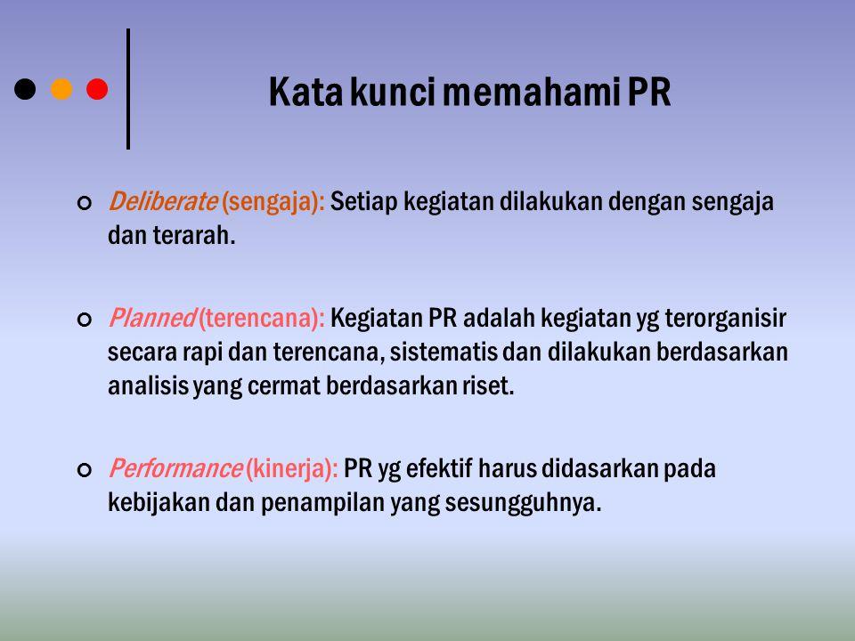 Kata kunci memahami PR Deliberate (sengaja): Setiap kegiatan dilakukan dengan sengaja dan terarah.