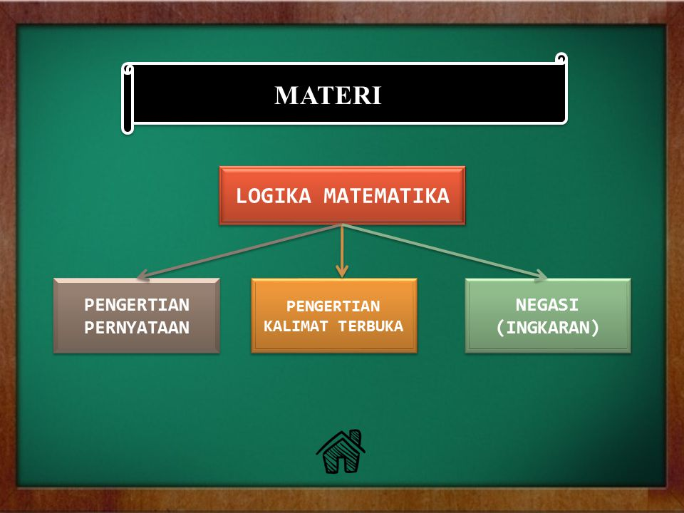 MATERI LOGIKA MATEMATIKA PENGERTIAN PERNYATAAN NEGASI (INGKARAN)