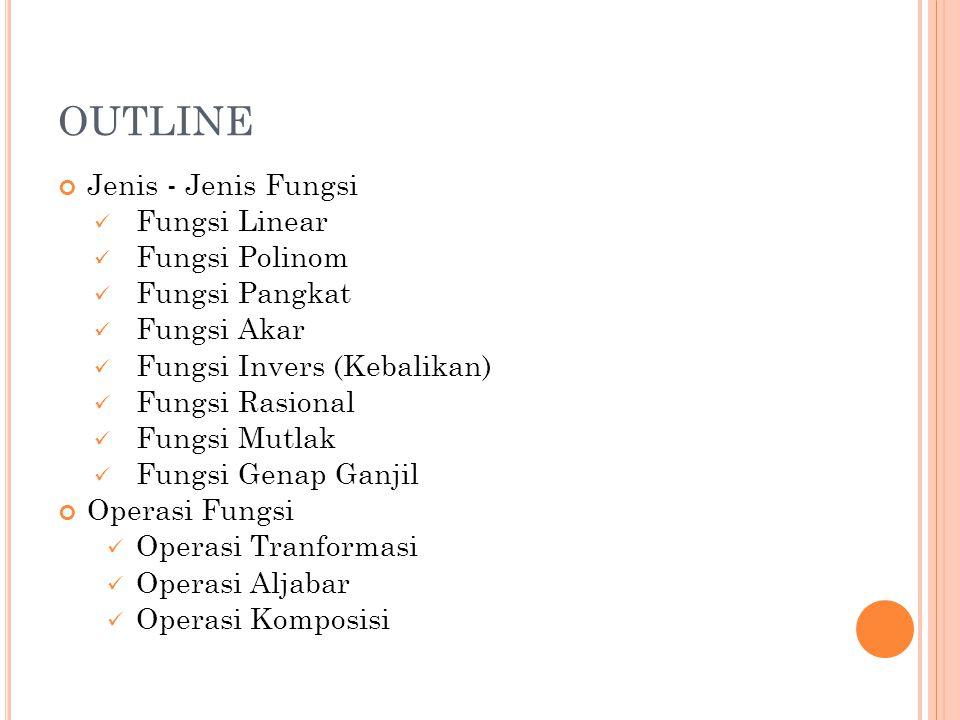 OUTLINE Jenis - Jenis Fungsi Fungsi Linear Fungsi Polinom