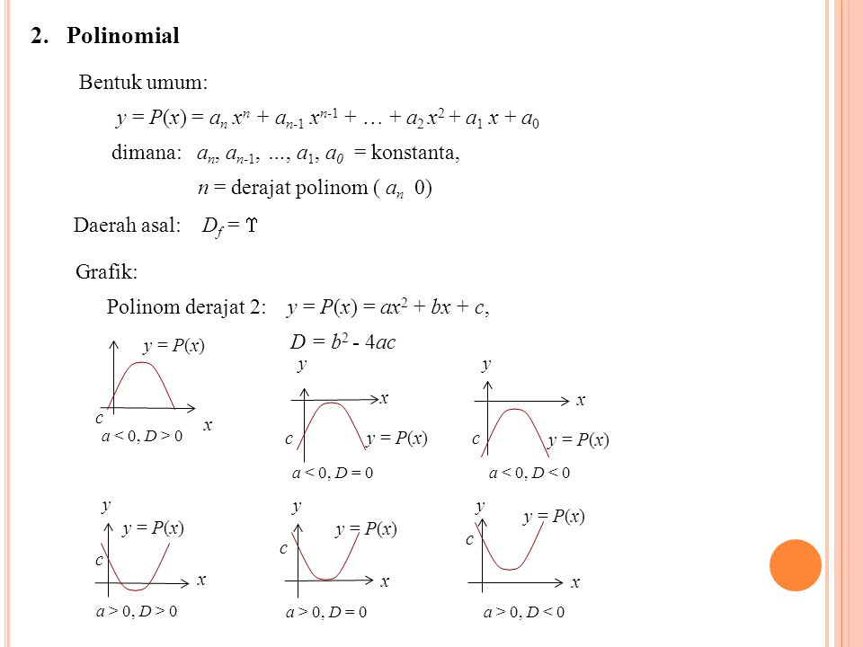 2. Polinomial Bentuk umum: Grafik: