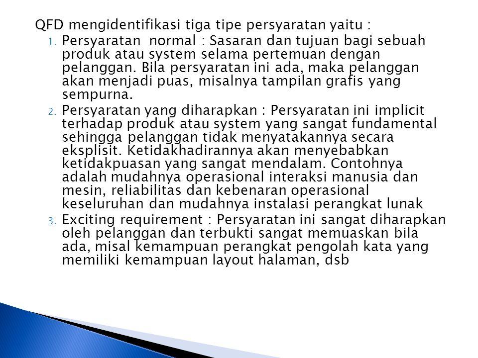 QFD mengidentifikasi tiga tipe persyaratan yaitu :