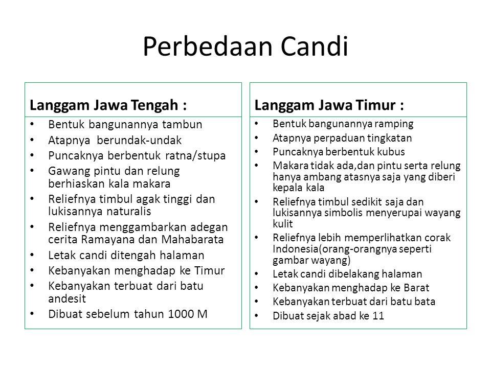 Perbedaan Candi Langgam Jawa Tengah : Langgam Jawa Timur :