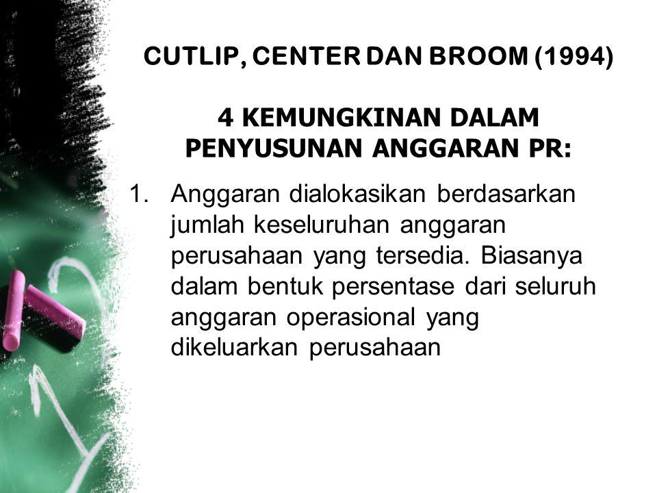 CUTLIP, CENTER DAN BROOM (1994) 4 KEMUNGKINAN DALAM PENYUSUNAN ANGGARAN PR: