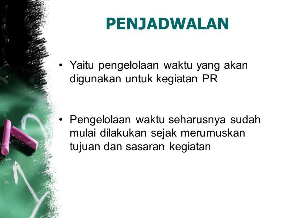 PENJADWALAN Yaitu pengelolaan waktu yang akan digunakan untuk kegiatan PR.
