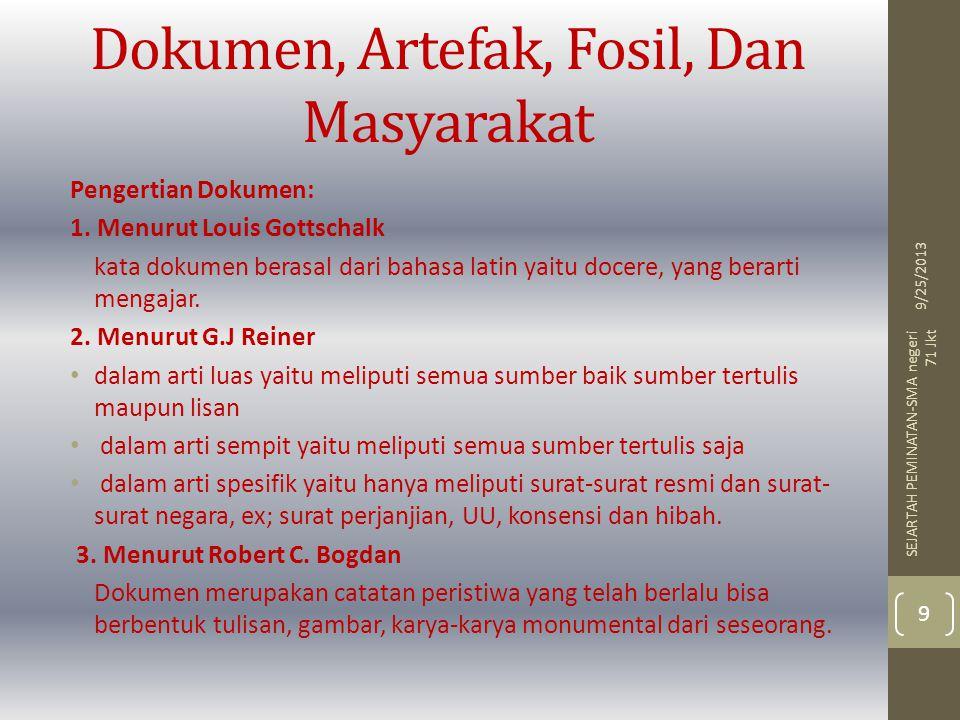 Dokumen, Artefak, Fosil, Dan Masyarakat