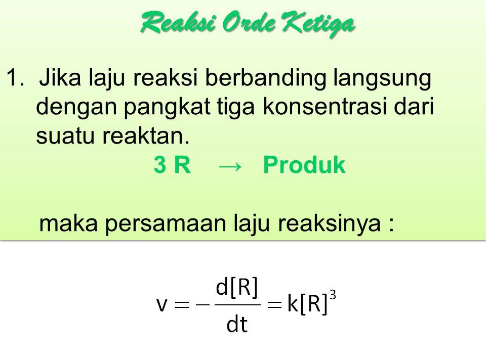 1. Jika laju reaksi berbanding langsung dengan pangkat tiga konsentrasi dari suatu reaktan.