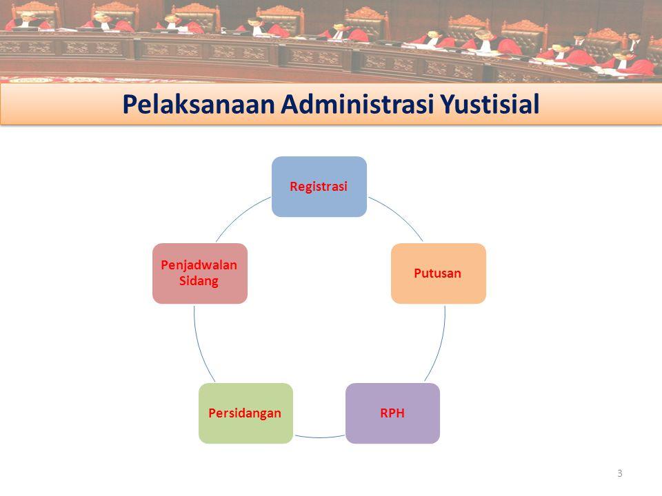 Pelaksanaan Administrasi Yustisial