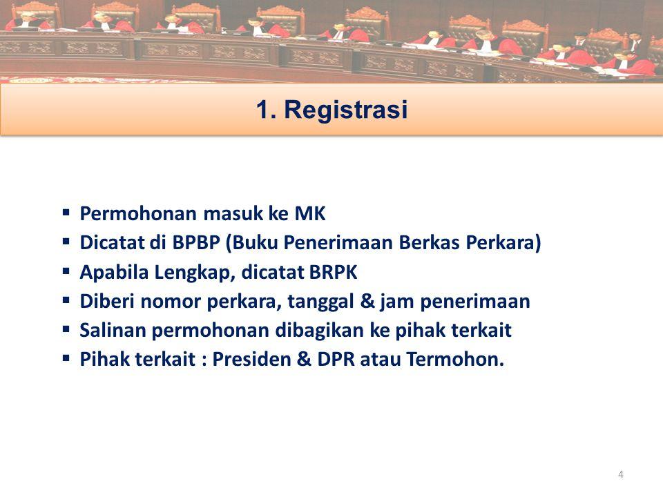 1. Registrasi Permohonan masuk ke MK