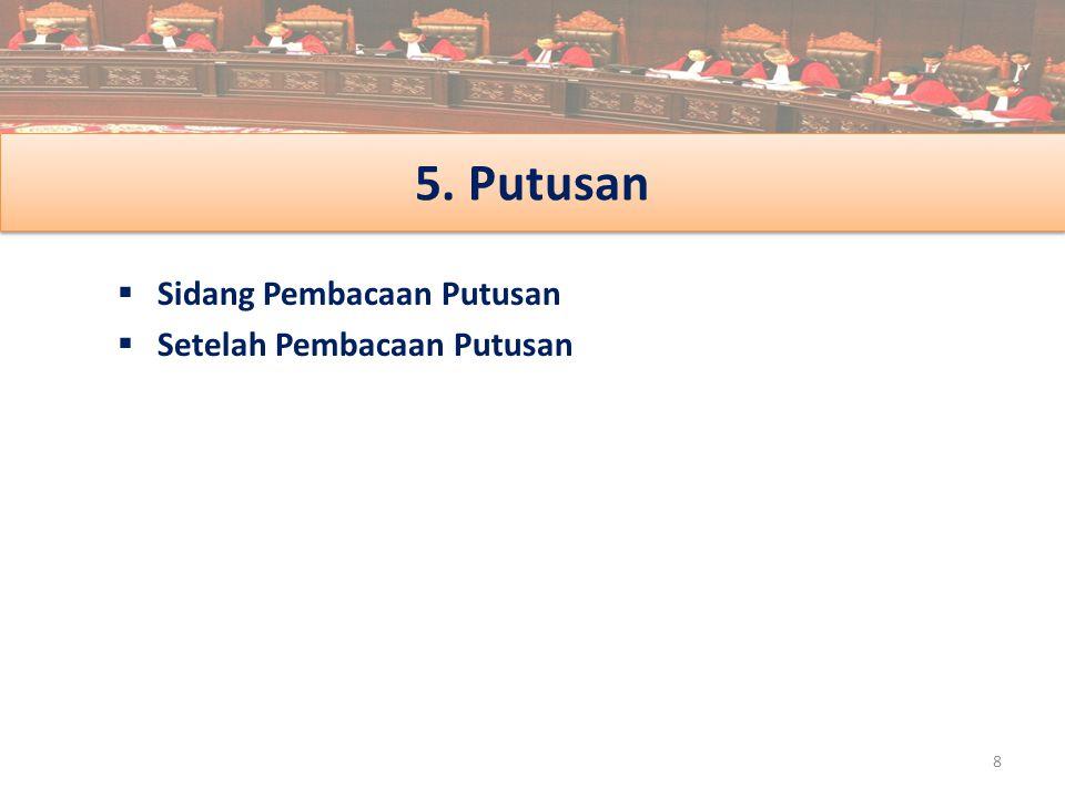 5. Putusan Sidang Pembacaan Putusan Setelah Pembacaan Putusan