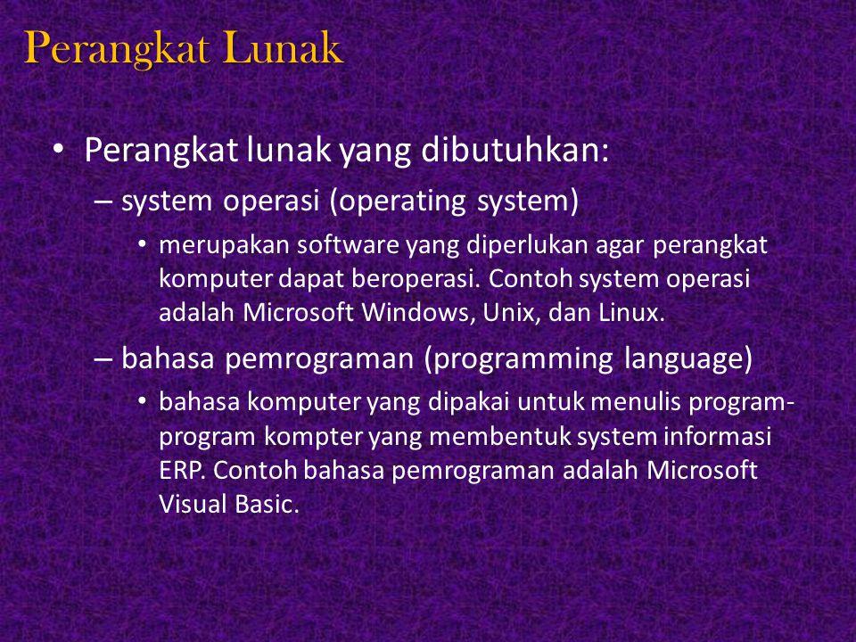 Perangkat Lunak Perangkat lunak yang dibutuhkan: