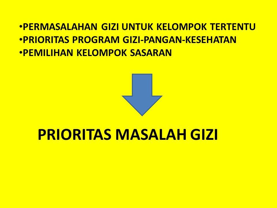 PRIORITAS MASALAH GIZI